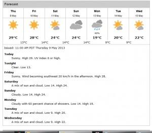 Merritt 7 Day Forecast