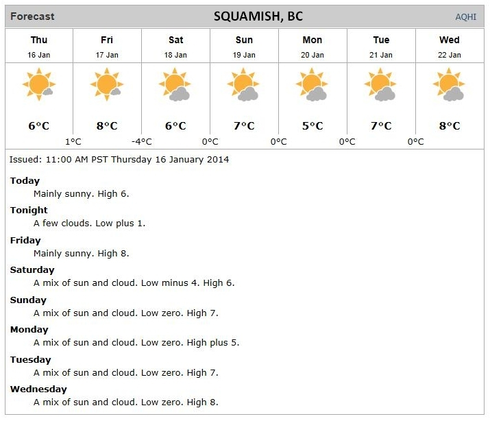 Squamish_7day Weather