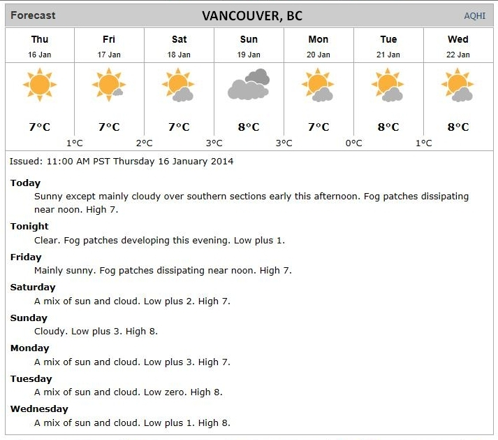 Vancouver_7day Weather